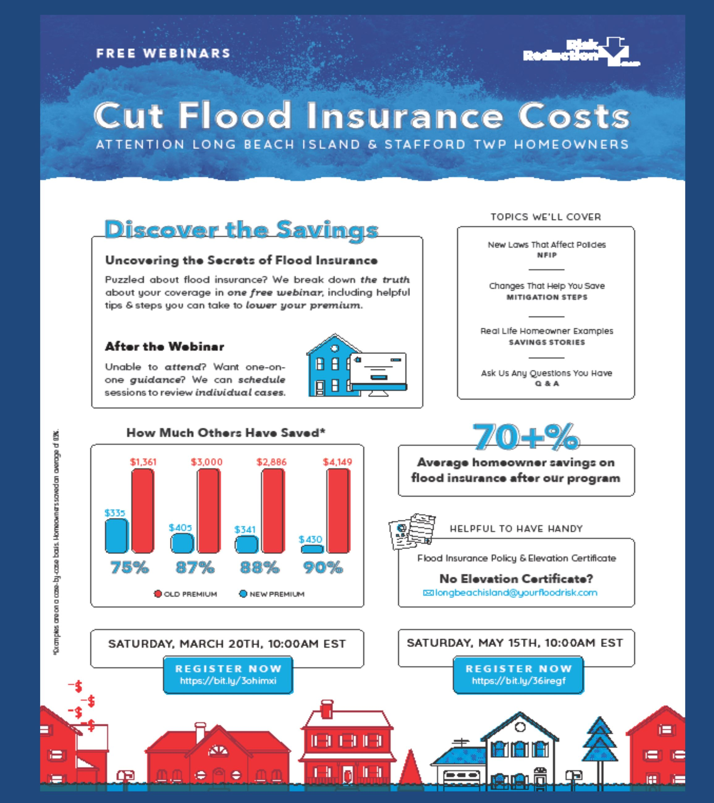 Cut Flood Insurance